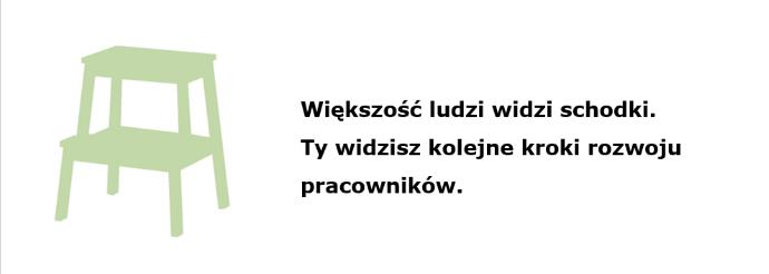 Praca Referent Ds Administracyjnych Recepcja Wielbark Pow